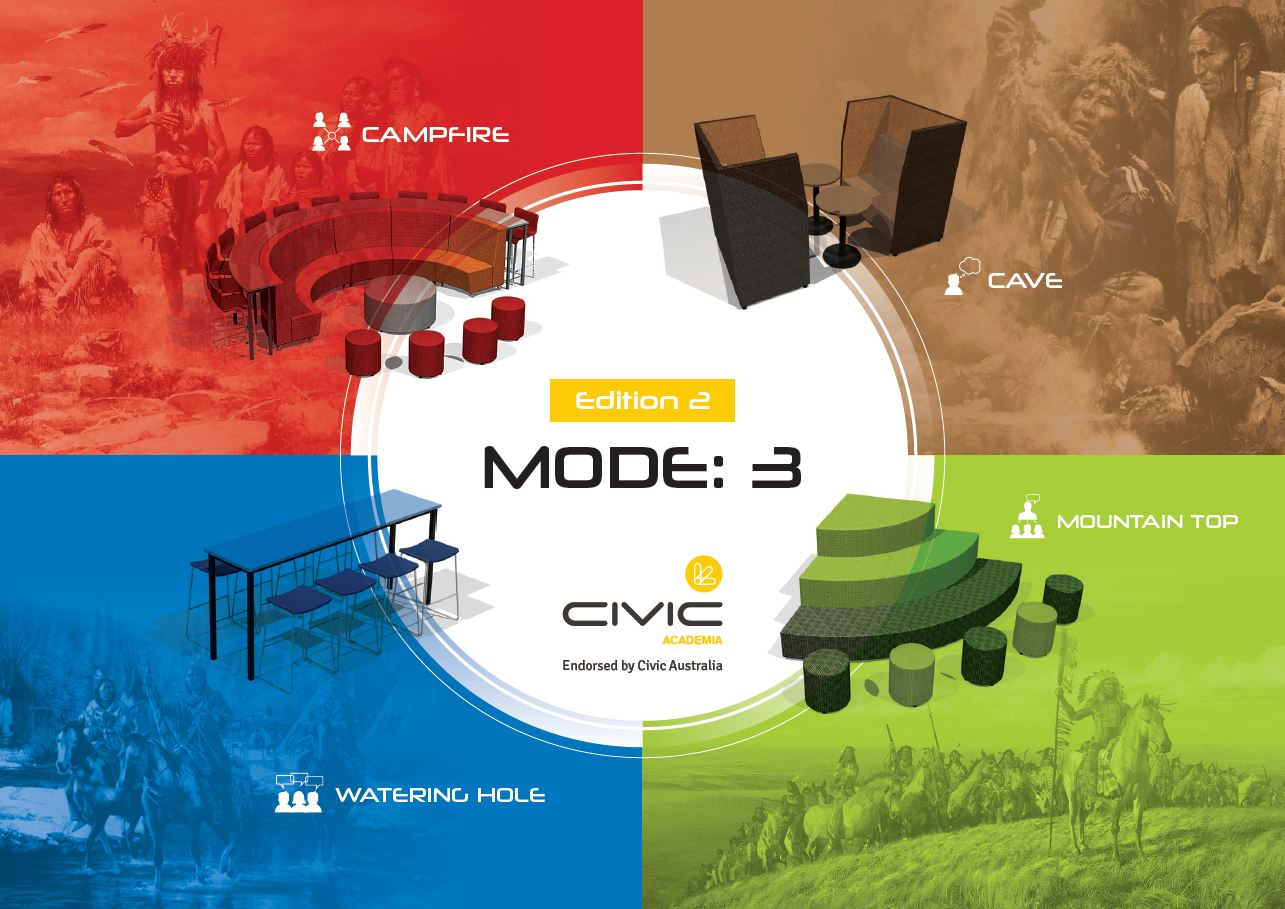 Mode 3 Brochure Preview