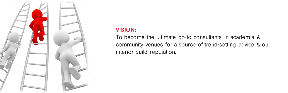Civic Vision Statement